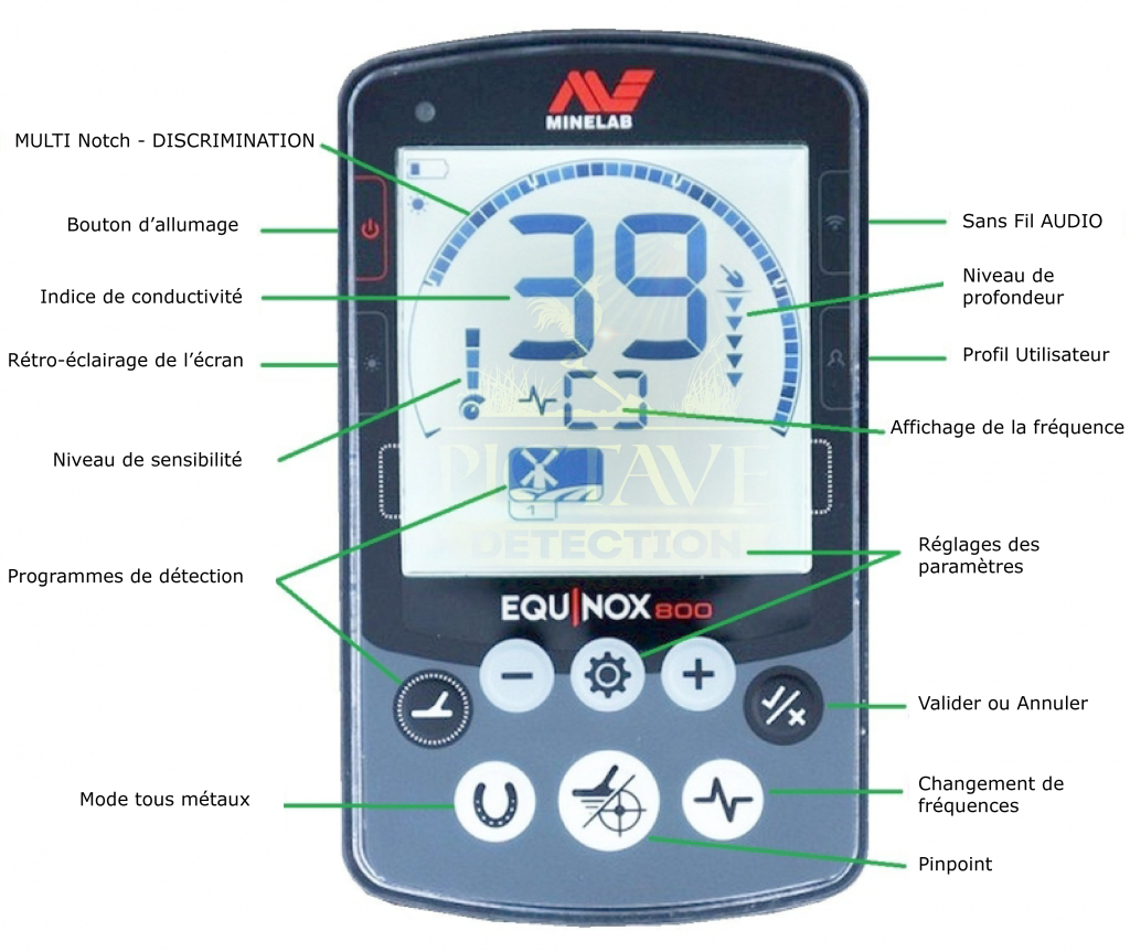 minelab-equinox-800-display-screen-controls-settings-functions-thumb-jpg-8a9863af90fd49de339626ab4130937c